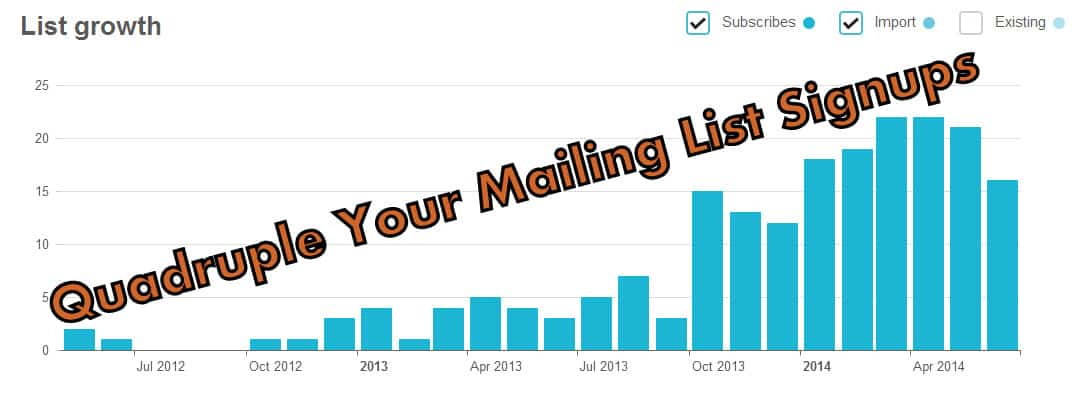 Quadruple Your Mailing List Signups