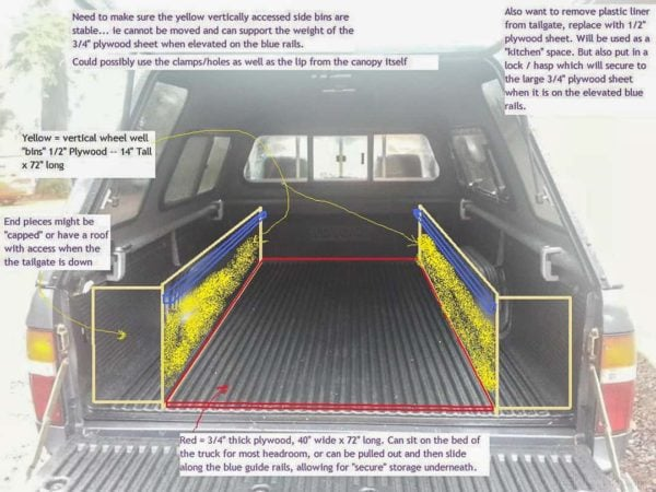 Computer mock up of my DIY truck bed camper setup